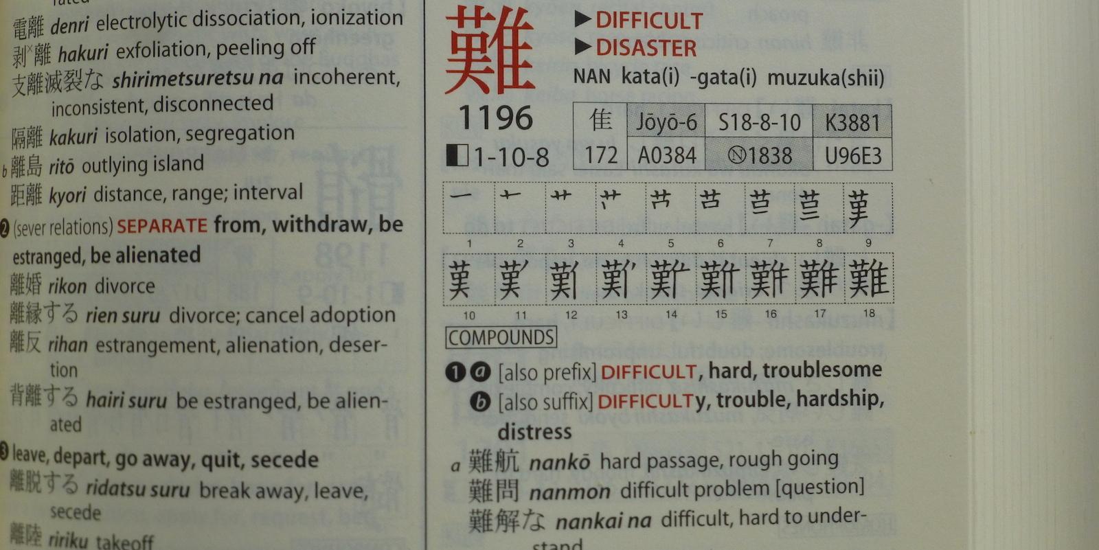 Kanji dictionary page